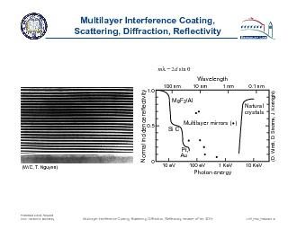 Scattering by Density VariationsWithin a Multilayer Coating