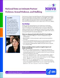 National Center for Injury Prevention and Control Division of Violence