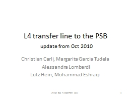 L4 transfer line to the PSB PowerPoint PPT Presentation