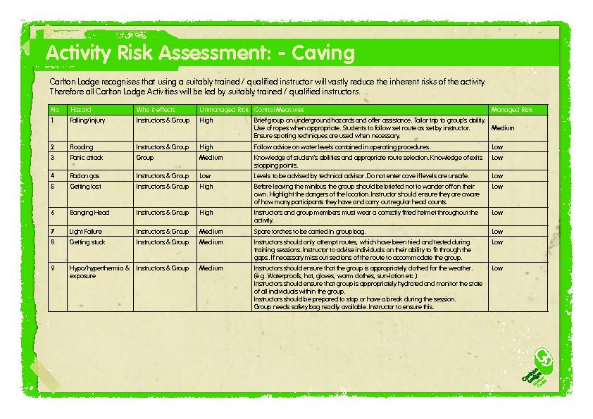 Activity Risk Assessment Group Abseiling Pdf Document