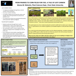FROM PRAIRIES TO CORN FIELDS FOR FUEL: A TALE OF LOST PowerPoint PPT Presentation