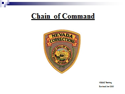 Chain of Command PowerPoint PPT Presentation