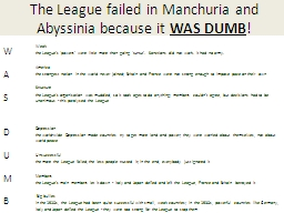 The League failed in Manchuria and Abyssinia because it