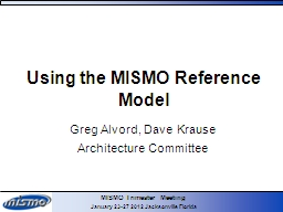 Using the MISMO Reference Model