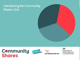 Introducing the Community Shares Unit PowerPoint PPT Presentation