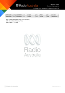 Ways to list en Shortwave frequency guide  October   March  effective  Nov  Services to Asia Time  Day Language Band Frequency kHz Power kW Transmitter HKT Day UTC Day     Burmese    Singapore PowerPoint PPT Presentation