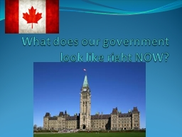 What does our government look like right NOW? PowerPoint PPT Presentation