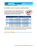 How Many Grain Foods Are Needed Daily The amount of grains you need to eat  PDF document - DocSlides