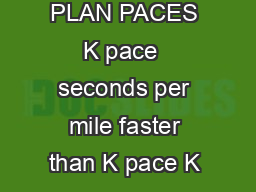 Competitor February  YOUR  MARATHON TRAINING PLAN PACES K pace  seconds per mile faster than K pace K pace  seconds per mile faster than K pace