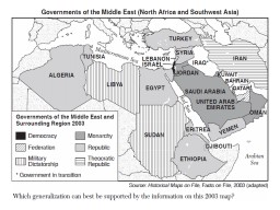 Government Systems of the Middle East