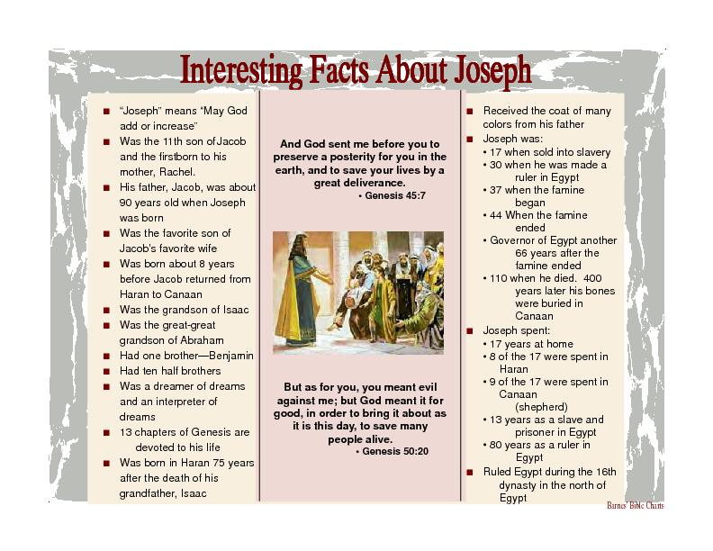 Interesting Facts About JosephInteresting Facts About JosephInterestin