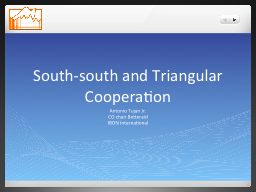 South-south and Triangular Cooperation PowerPoint PPT Presentation