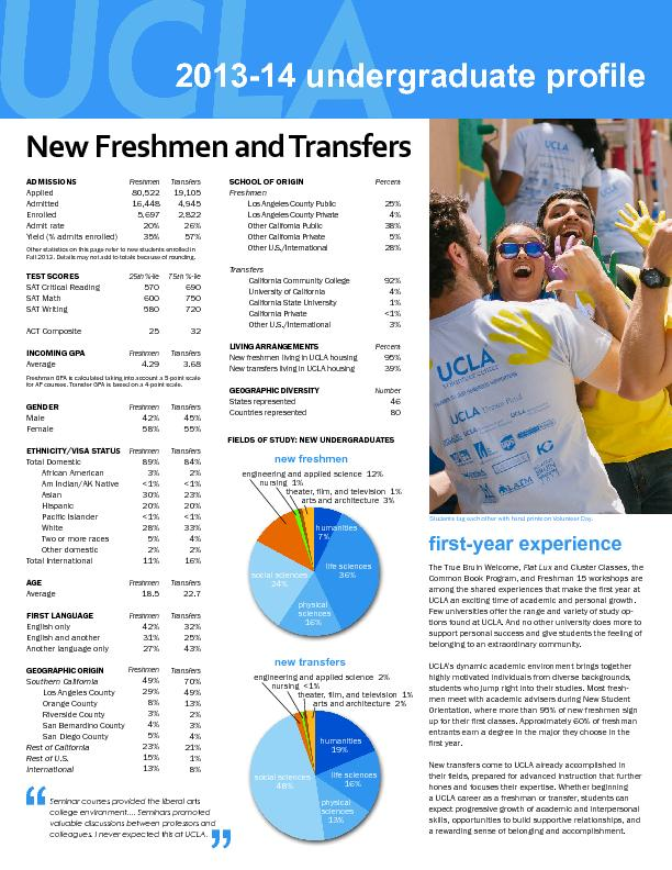 All  UCLA   Undergraduates