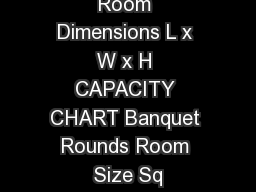 Room Dimensions L x W x H CAPACITY CHART Banquet Rounds Room Size Sq