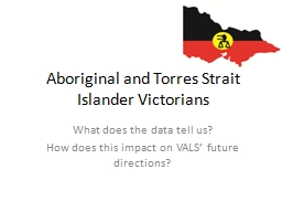 Aboriginal and Torres Strait Islander Victorians