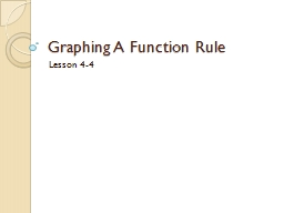 Graphing A Function Rule