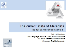 The current state of Metadata PowerPoint PPT Presentation