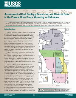 Powder River Basin    KILOMETERS    MILES                                                              East Gillette coal field extension Indian Reservations Montana Powder River Basin USGS OpenFile