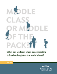 Middle Class or Middle of the Pack  Middle Class or M PowerPoint PPT Presentation