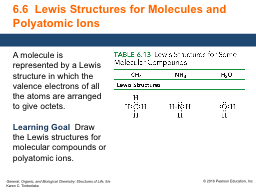 6.6  Lewis Structures for