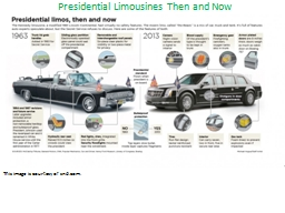 Presidential Limousines Then and Now