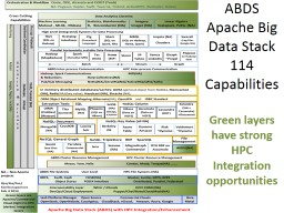51 Use Cases and implications for HPC & Apache Big Data