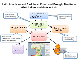 Latin American and Caribbean Flood and Drought Monitor –