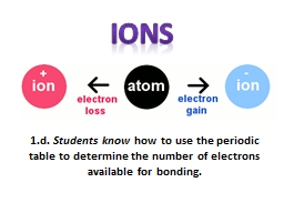 1.d .  Students know  how to use the periodic table to determine the number of electrons available
