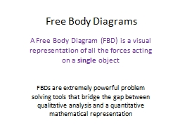Free Body Diagrams A Free Body Diagram (FBD) is a visual representation of all the forces acting on