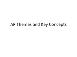AP Themes and Key Concepts