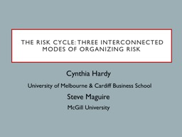 The Risk Cycle: Three Interconnected Modes of Organizing Risk