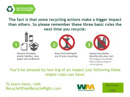 The fact is that some recycling actions make a bigger impact than others. So please remember these