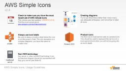 AWS Simple  Icons v2.4 AWS Simple Icons: Usage Guidelines PowerPoint Presentation, PPT - DocSlides