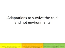 Adaptations to survive the cold and hot environments