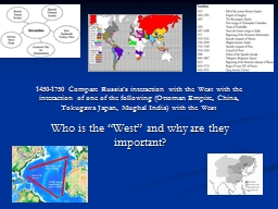 1450-1750 Compare Russia's interaction with the West with the interaction of one of the following