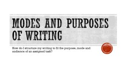 Modes and purposes of writing