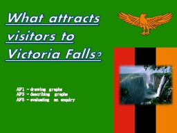 What attracts visitors to Victoria Falls?