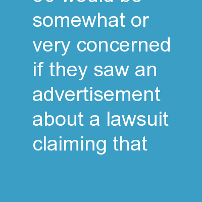 90% Would be somewhat or very concerned if they saw an advertisement about a lawsuit claiming that