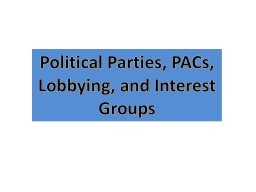 Political Parties, PACs, Lobbying, and Interest Groups Political Parties