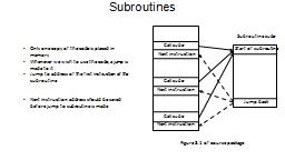 Subroutines Call  suba Call