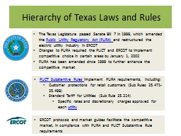Hierarchy of Texas Laws and Rules
