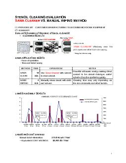 STENCIL CLEANING EVALUATION SAWA CLEANER VS. MANUAL WIPING METHODPROVI