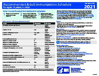 Recommended Adult Immunization Schedule for ages 19 years or older