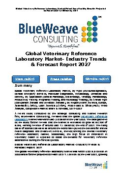 Global Veterinary Reference Laboratory Market- Industry Trends & Forecast Report 2027