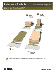 2012 Cityof Tonto. Al Rights ReerveCity of Toronto Draft Zoning By-law