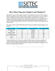 How Many Pages per Gigabyte and Megabyte?