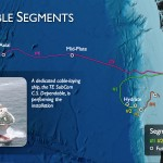 The two cables of the Regional Scale Nodes observatory involve a northern segment (pink) to Axial Seamount and a southern segment (mostly green) to Hydrate Ridge with a loop back on the continental shelf. Circles represent nodes where it will be possible to connect sensors and instruments to the cable.