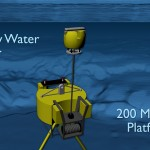 The shallow profiler will float to the surface and get pulled back down to the floating platform by a winch.