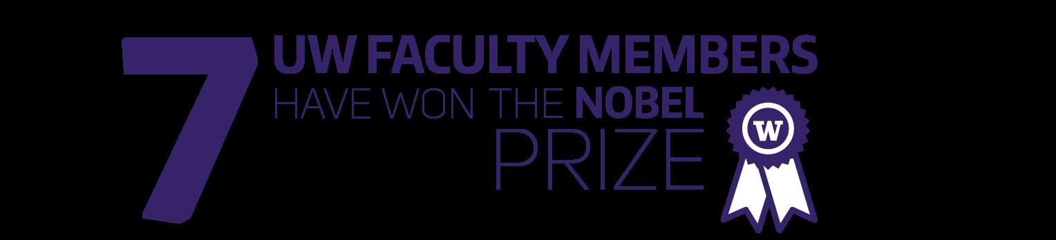 7个大学教授获得了诺贝尔奖