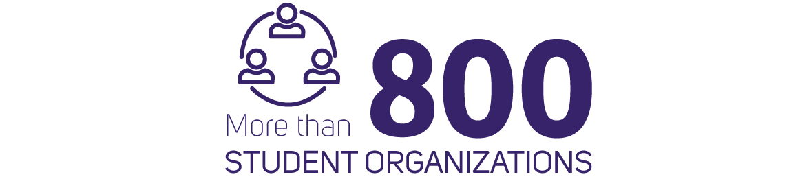 More than 800 student organizations